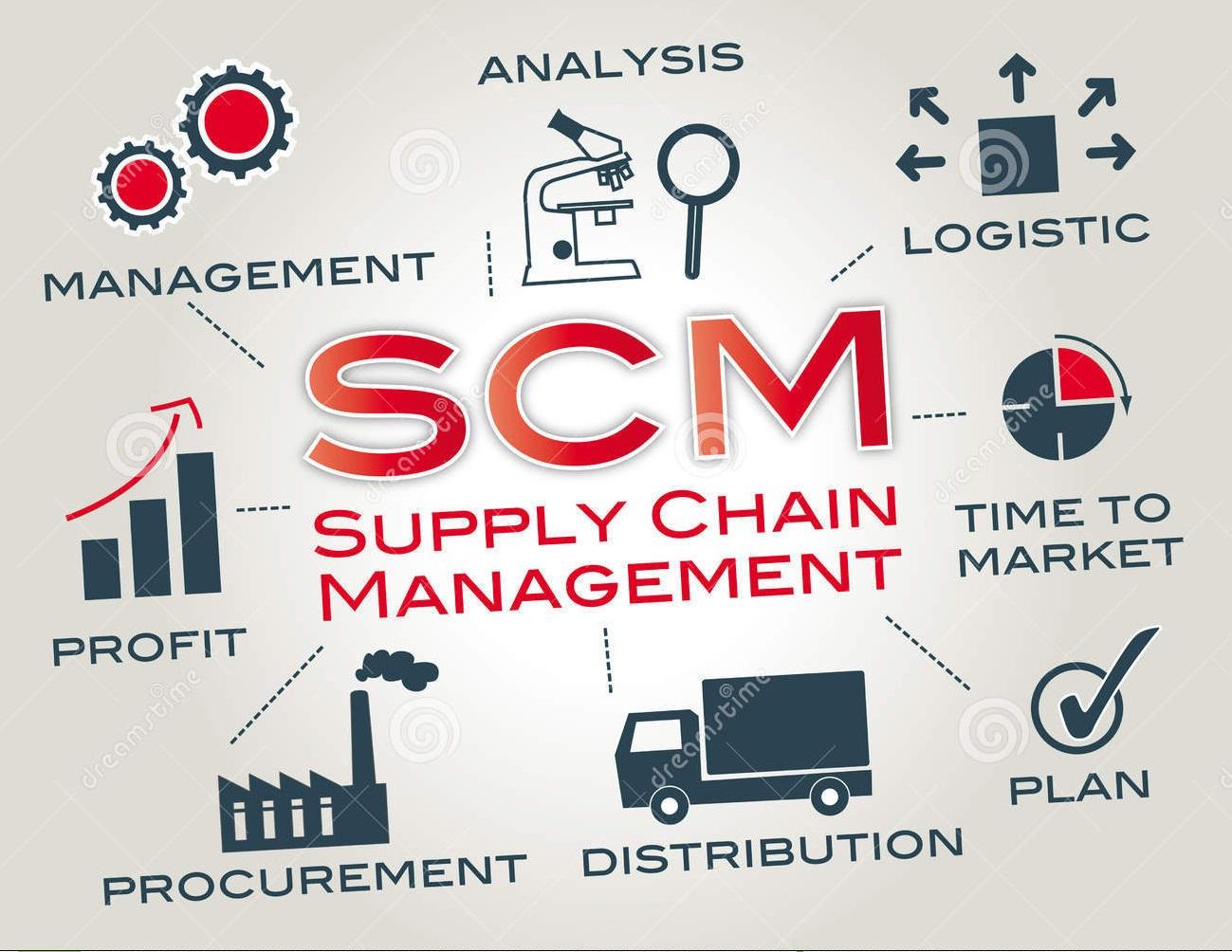 Supply Chain Management in 2017