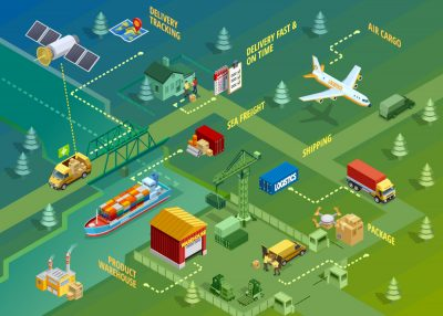 Benefits of logistics management software